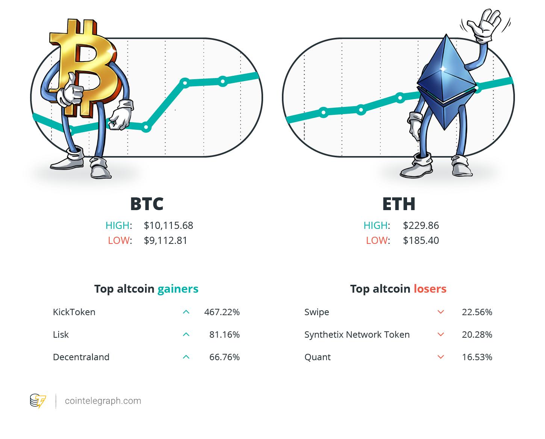 bitcoin titkosítási vírus