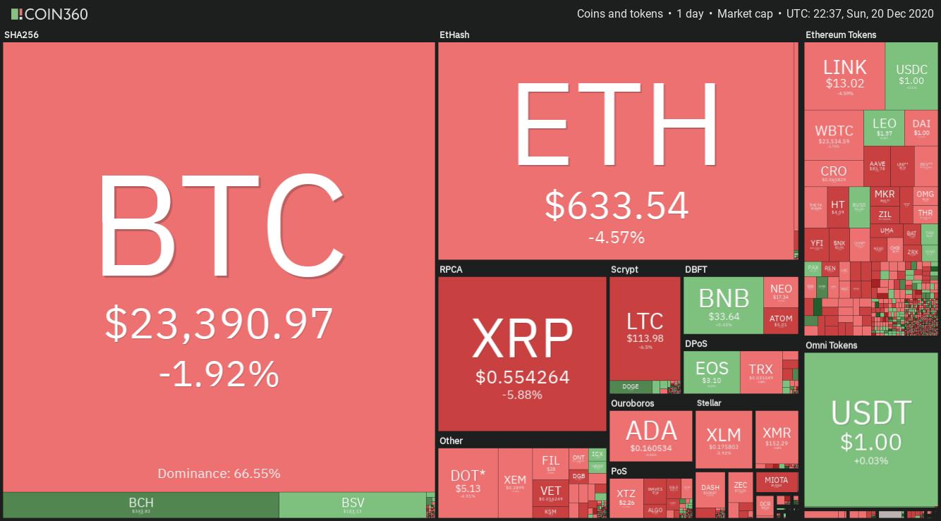 kriptovalute kako investirati velike tvrtke koje trenutno ulažu u bitcoin i slično
