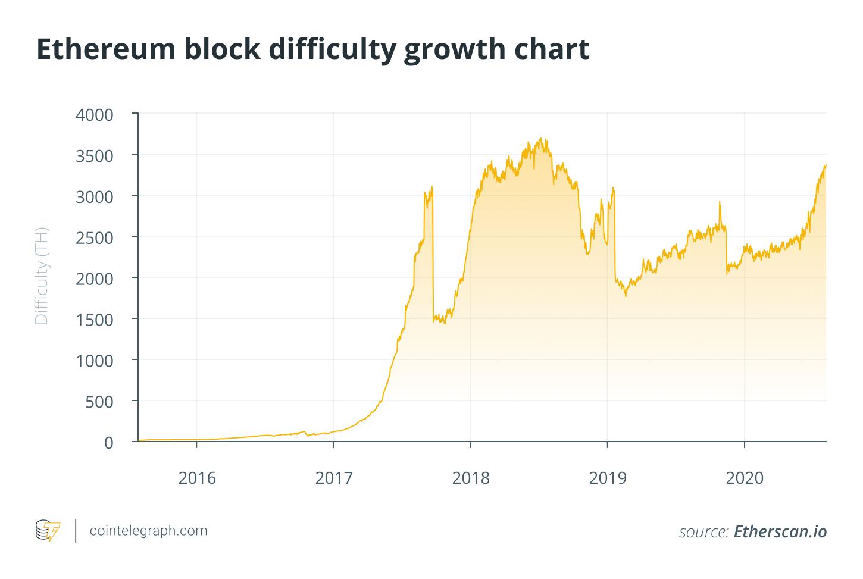 bitcoin cash forex investicijski brokeri kako se zarađuje od bitcoina