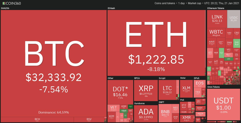 crypto piackutatás