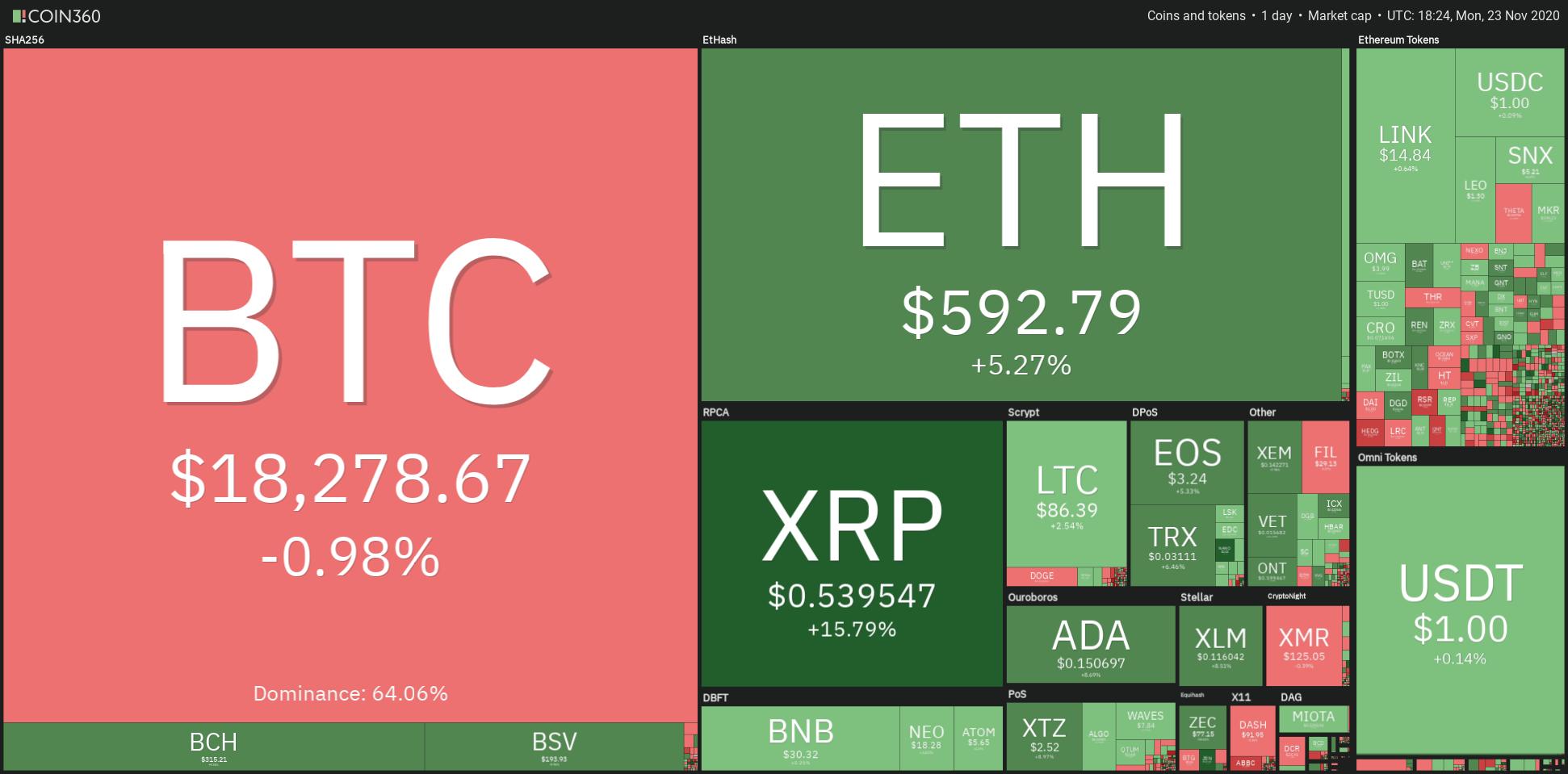 A Bitcoin jó befektetés?