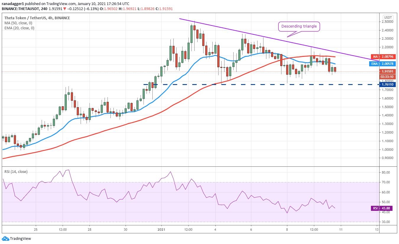 Sustavi za trgovanje bitcoinima
