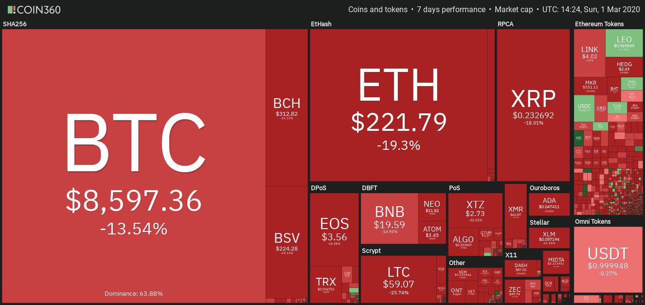 bitcoin leo